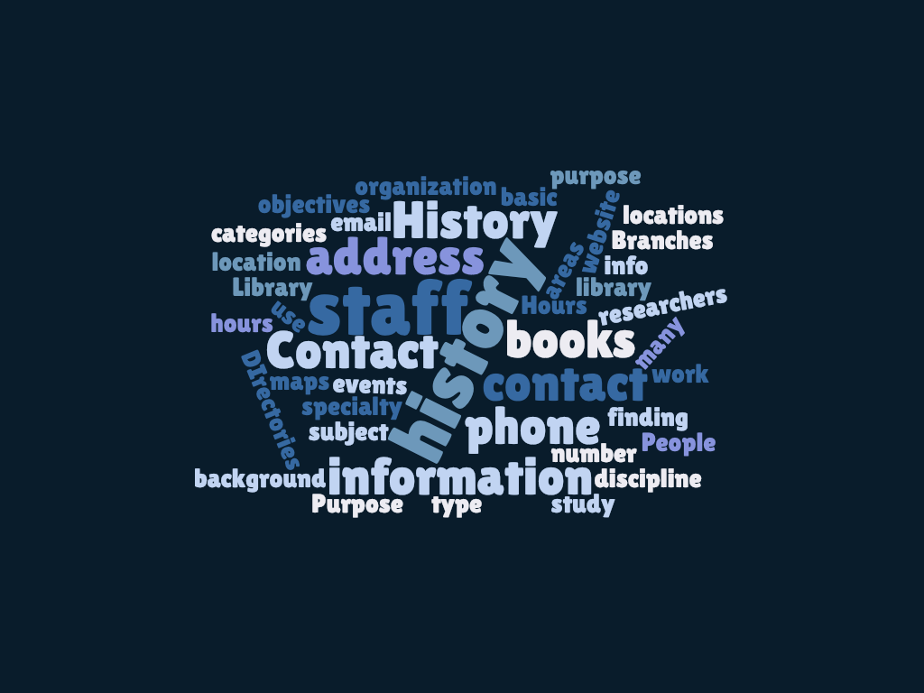 word cloud of what users expect to find in the About category