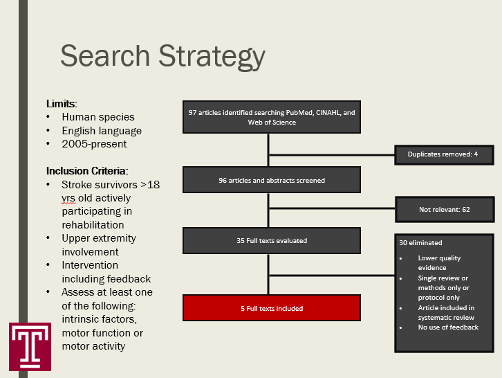 search strategy These five considerations for synergy between organic and paid search create the foundation for a holistic search strategy.