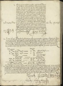 Spanish Treasury in Peru Account Book, 1571.