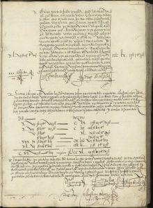 Spanish Treasury in Peru Account Book, 1571.