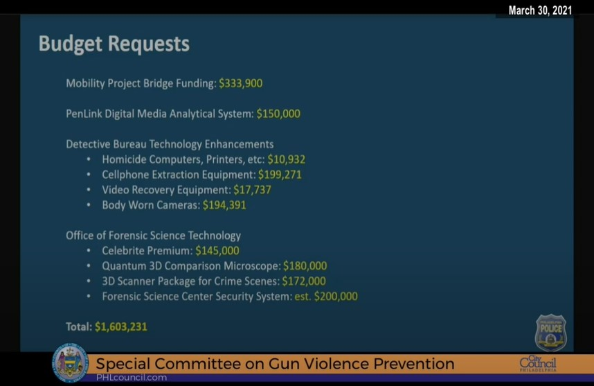 Spending breakdown from Outlaw's proposal to City Council members on Wednesday.