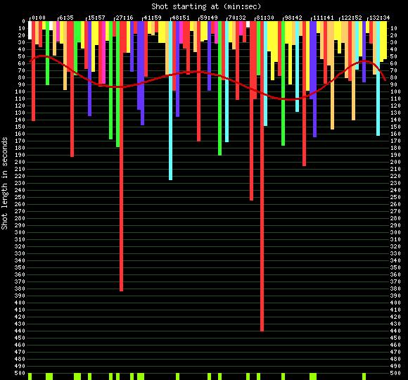 graph.php