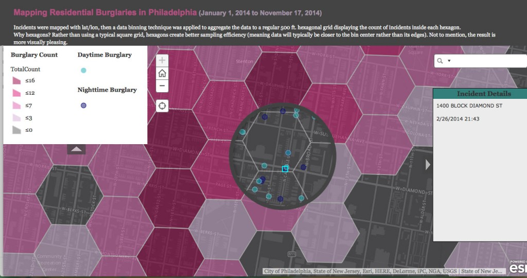 Figure 5: Map of Residential Burglaries in Philadelphia from January 1, 2014 to November 17th 2014. Location highlighted is the 15th and Diamond Intersection of the Defend The Future Garden. Map displays garden's location as a high crime area, made known by the dark pink hexagons. Map found on Open Data Philly's website.