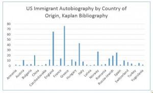 KaplanByCountry