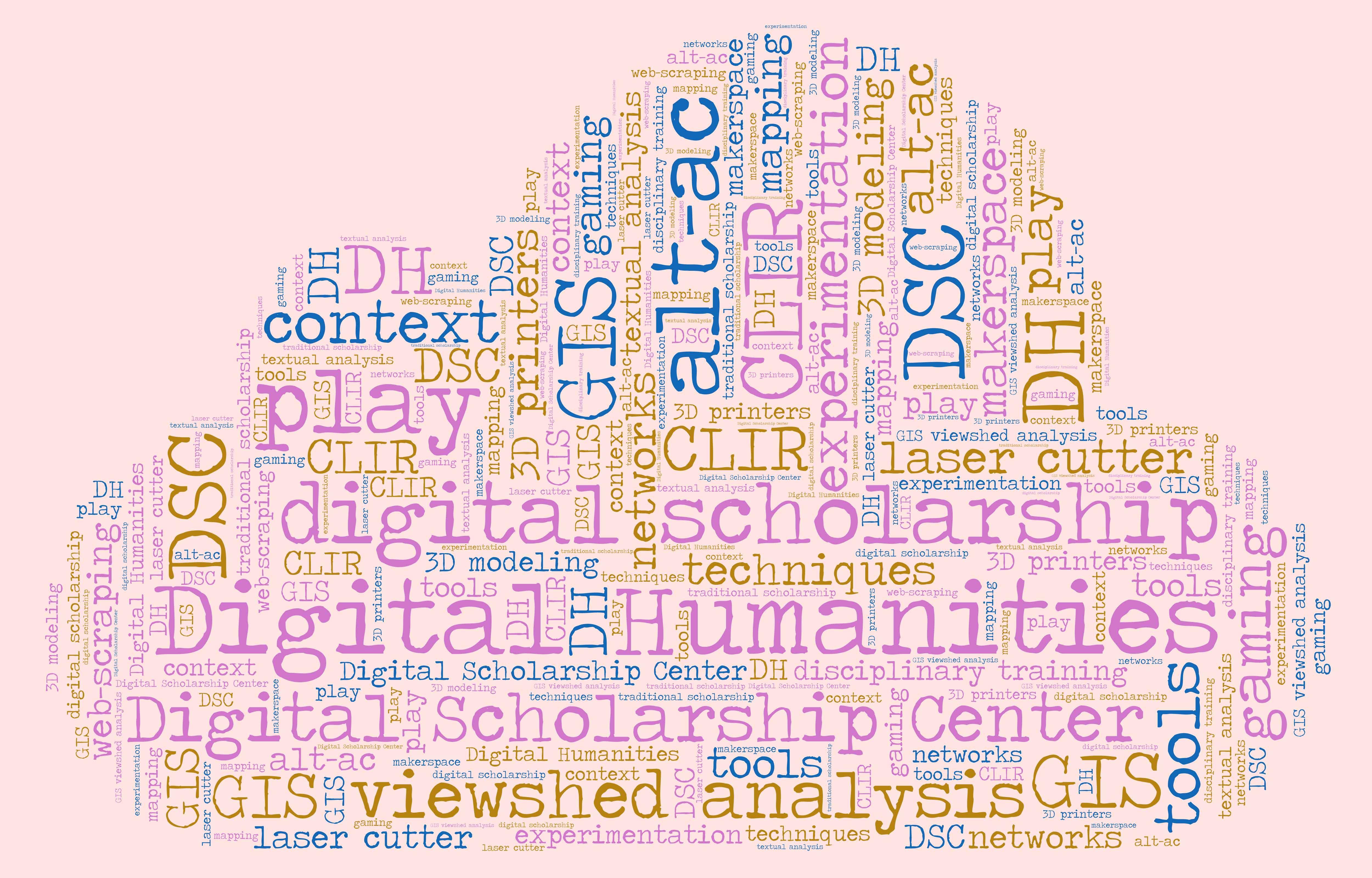 BlogPostOne copy - Loretta C  Duckworth Scholars Studio