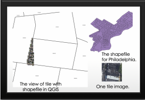 The view of tile image and the shape-files for Philadelphia